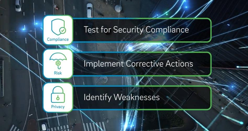 SecureTrust Global Compliance & Risk Services